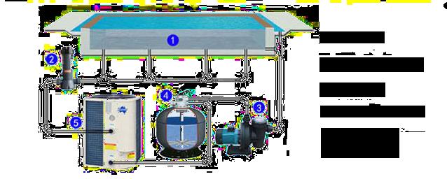 Arthurfroid Pompe 224 Chaleur Piscine